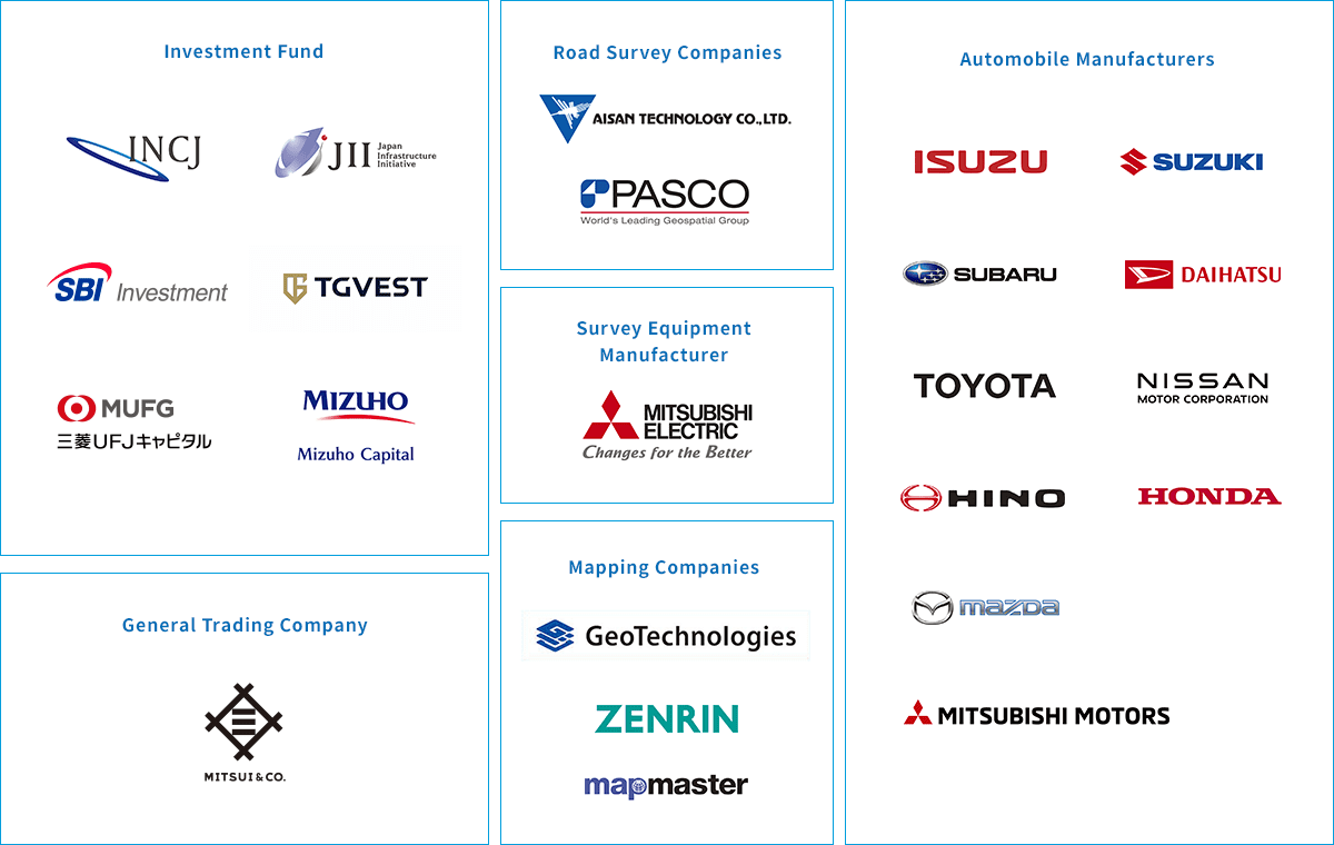 A chart showing interrelation of Japan's top companies in the fields of measuring instruments, surveying, mapping, and automotives have invested together. INCJ, Ltd. JAPAN INFRASTRUCTURE INITIATIVE Co., Ltd Mitsubishi UFJ Financial Group, Inc. Aisan Technology Co., Ltd. Pasco Corporation Increment P Corporation Zenrin Co., Ltd. Toyota Motor Corporation Isuzu Motors Ltd. Suzuki Motor Corporation Subaru Corporation Daihatsu Motor Co., Ltd. Toyota Mapmaster Inc. Nissan Motor Corporation Hino Motors, Ltd. Honda Motor Co., Ltd. Mazda Motor Corporation Mitsubishi Motor Corporation